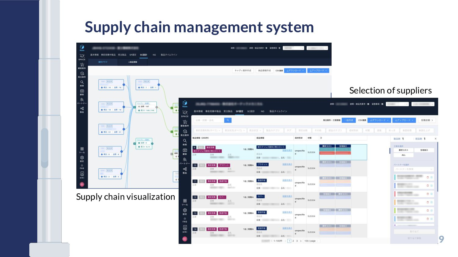19 Supply chain management system Supply chain ...