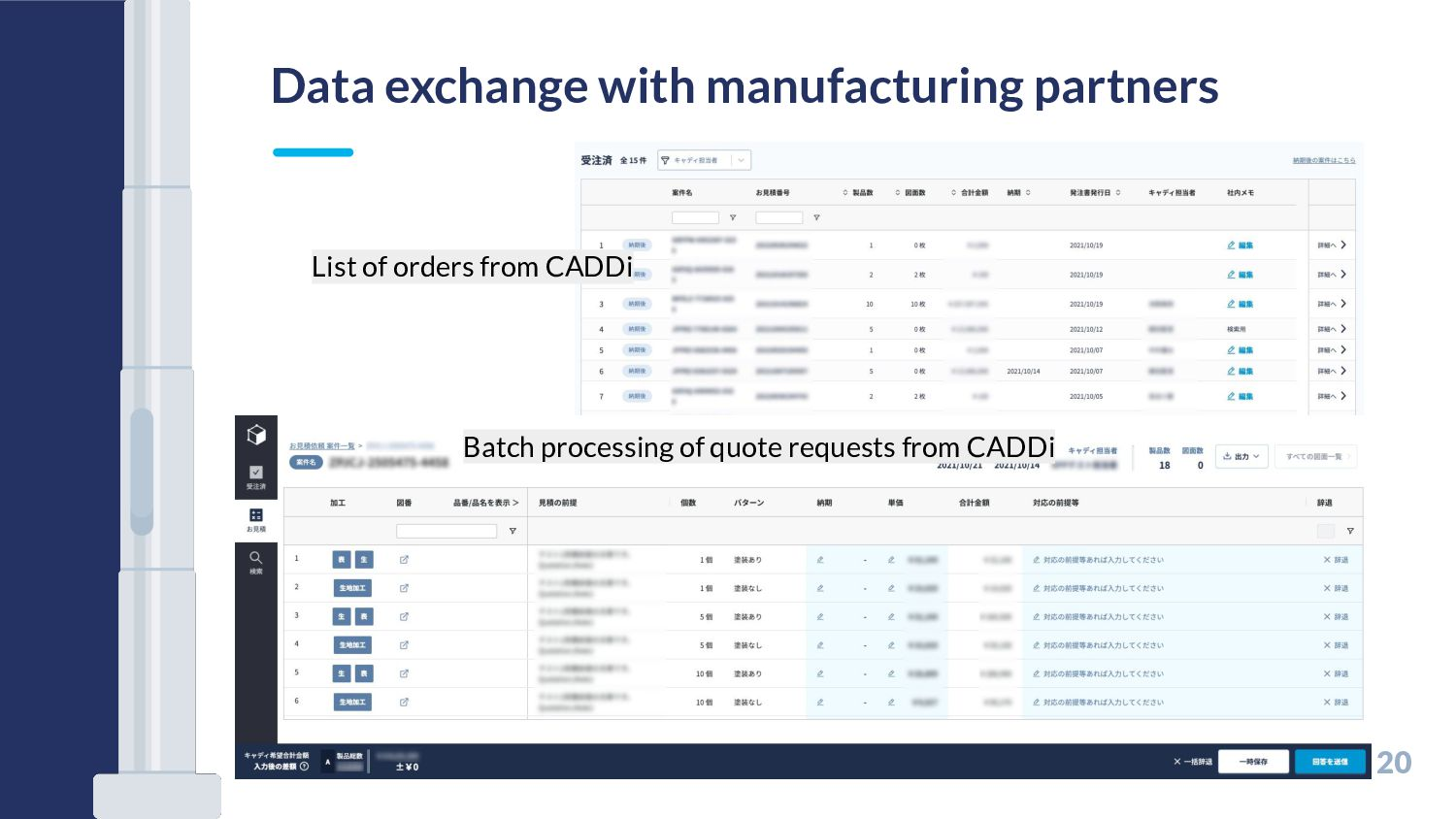 20 Data exchange with manufacturing partners En...