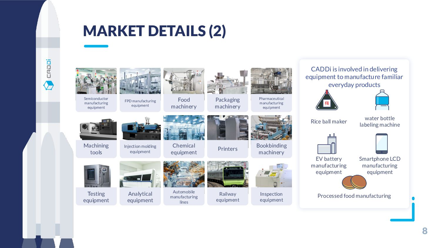 8 MARKET DETAILS (2) Semiconductor manufacturin...