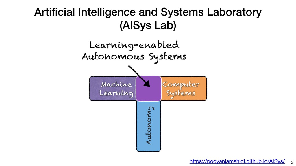 Artificial Intelligence and Systems Laboratory (...