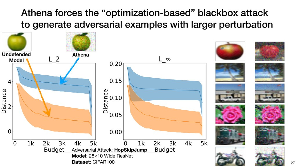 "Athena forces the ""optimization-based"" blackbox..."