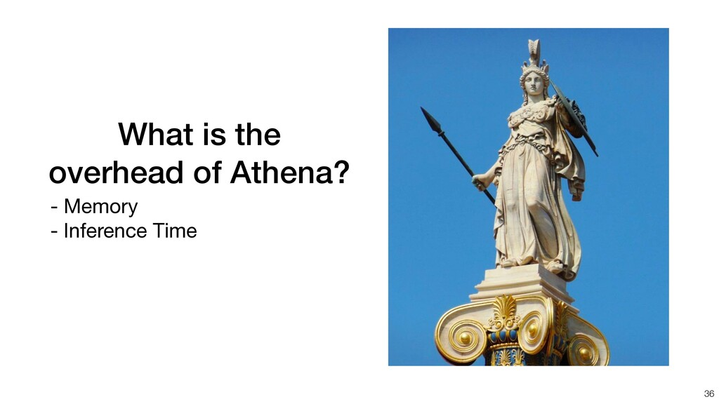 What is the overhead of Athena? - Memory  - Inf...