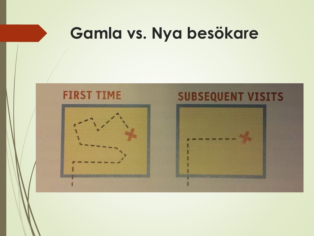 Gamla vs. Nya besökare