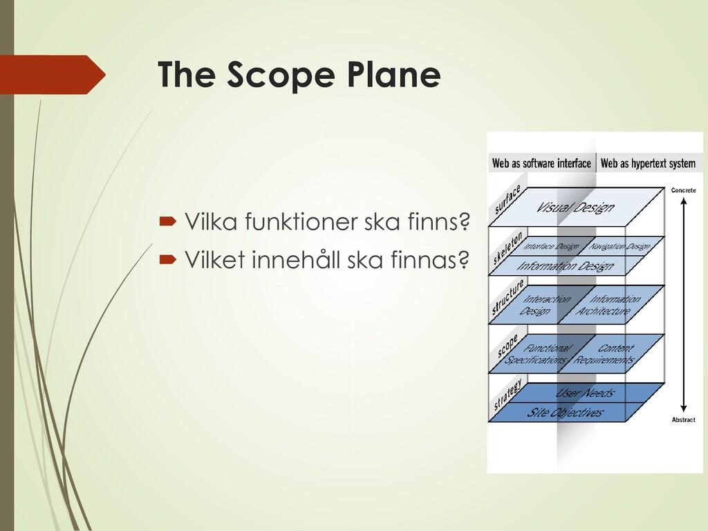 The Scope Plane  Vilka funktioner ska finns? ...