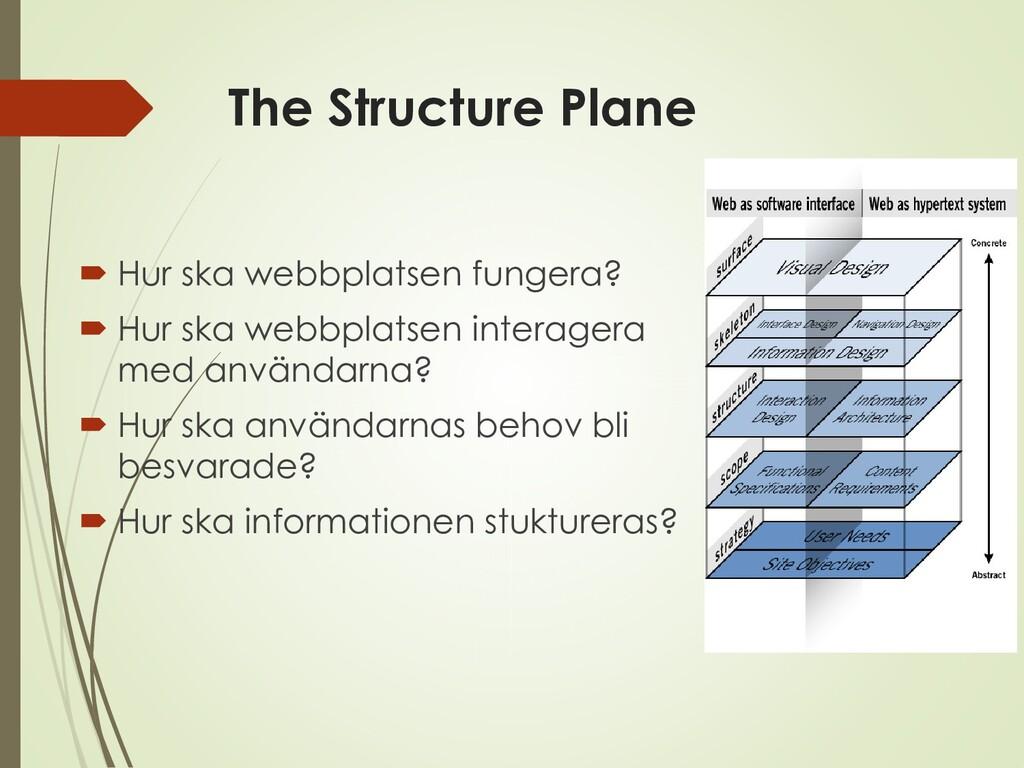 The Structure Plane  Hur ska webbplatsen funge...