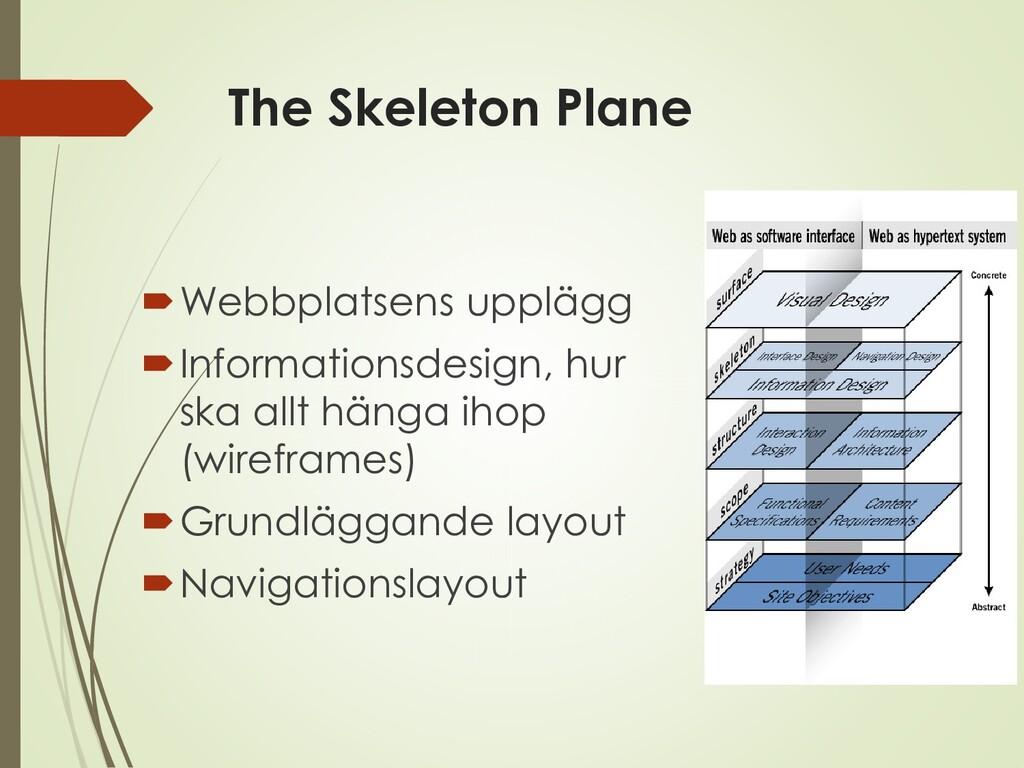 The Skeleton Plane Webbplatsens upplägg Infor...
