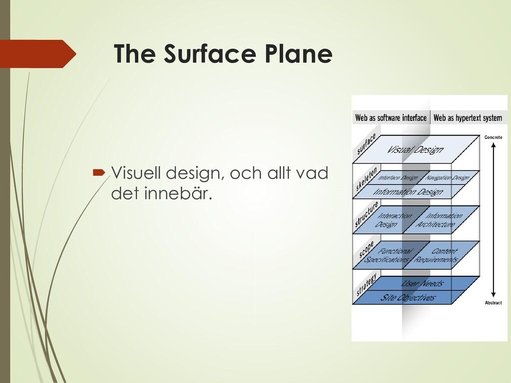 The Surface Plane  Visuell design, och allt va...