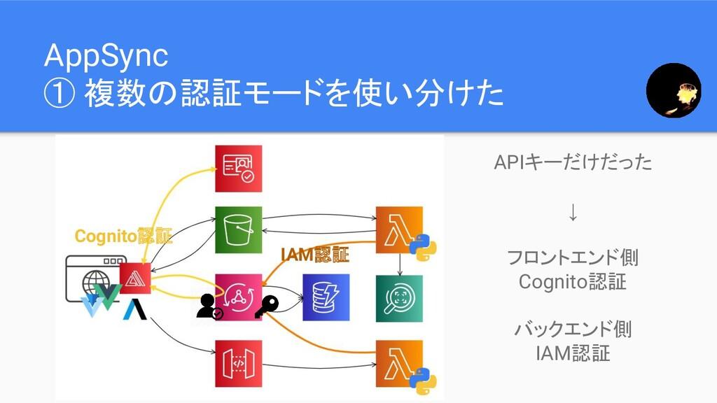 AppSync ① 複数の認証モードを使い分けた APIキーだけだった ↓ フロントエンド側 ...