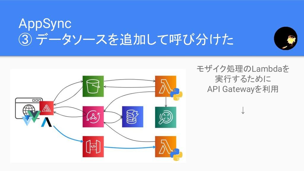 AppSync ③ データソースを追加して呼び分けた モザイク処理のLambdaを 実行するた...