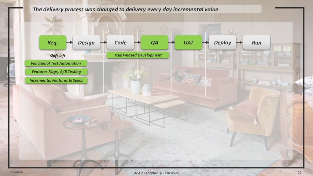 The delivery process was changed to delivery ev...