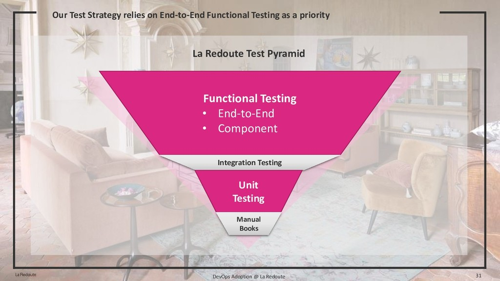 Our Test Strategy relies on End-to-End Function...