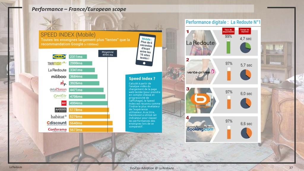 Performance – France/European scope DevOps Adop...