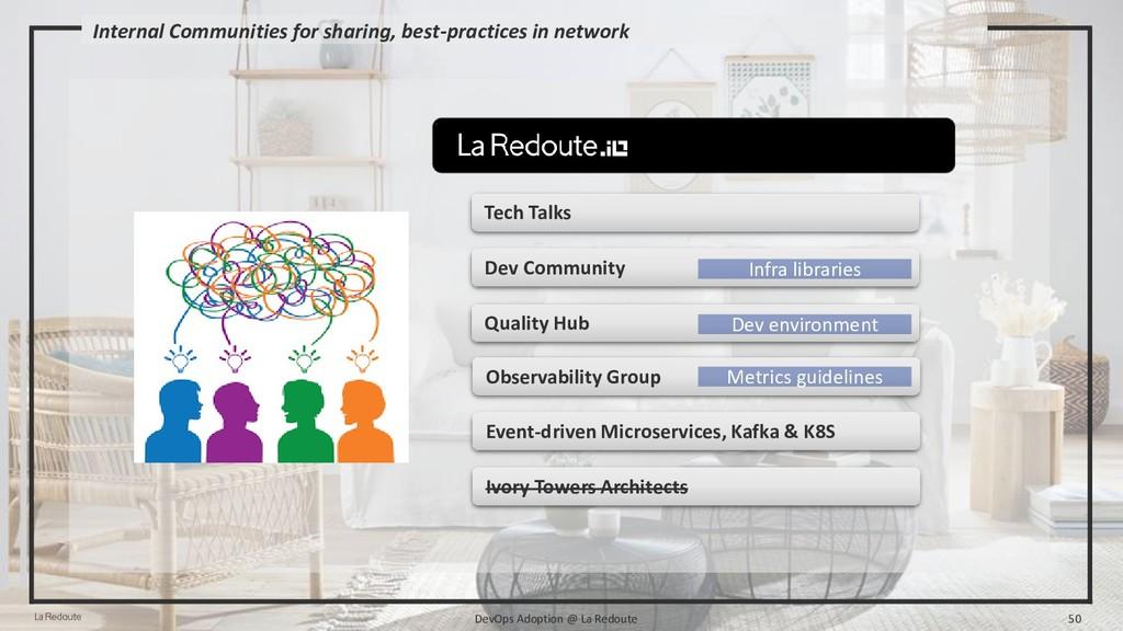 50 Internal Communities for sharing, best-pract...