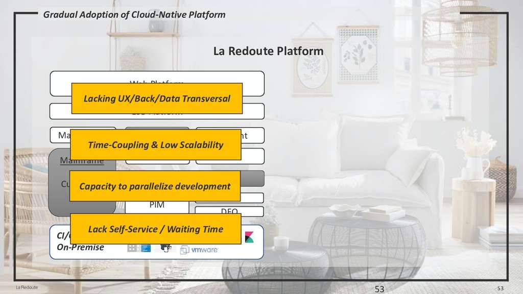 53 Gradual Adoption of Cloud-Native Platform 53...