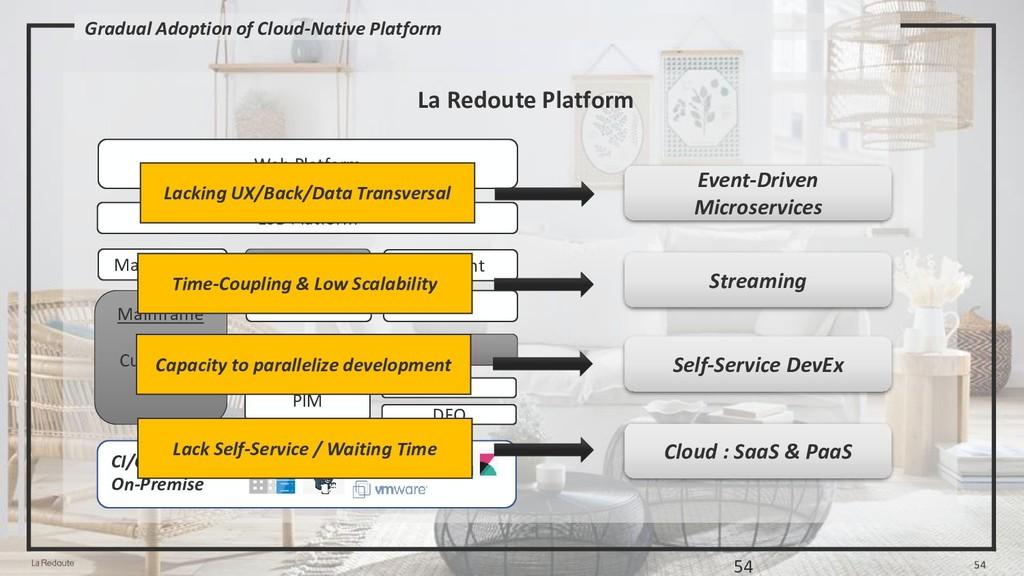 54 Gradual Adoption of Cloud-Native Platform 54...