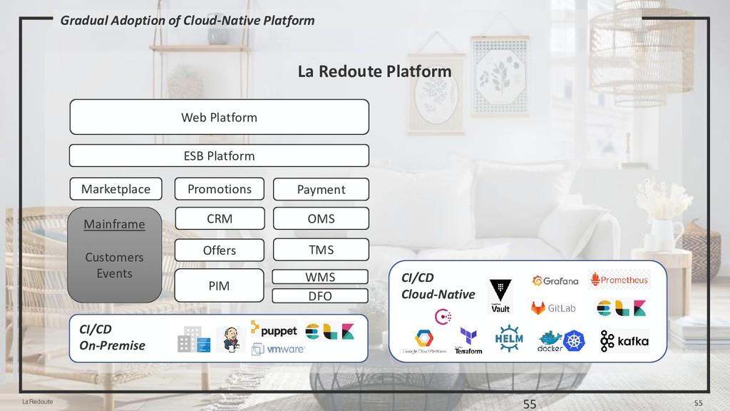55 Gradual Adoption of Cloud-Native Platform 55...
