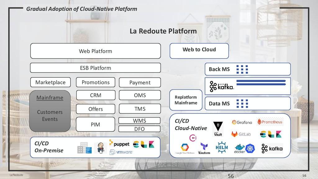 56 Gradual Adoption of Cloud-Native Platform 56...