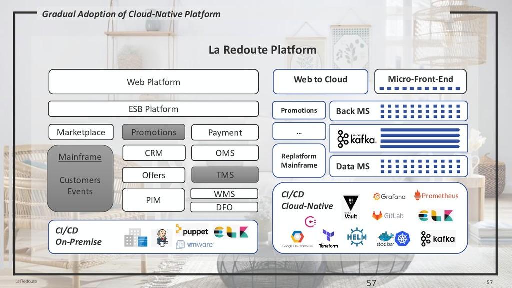 57 Gradual Adoption of Cloud-Native Platform 57...