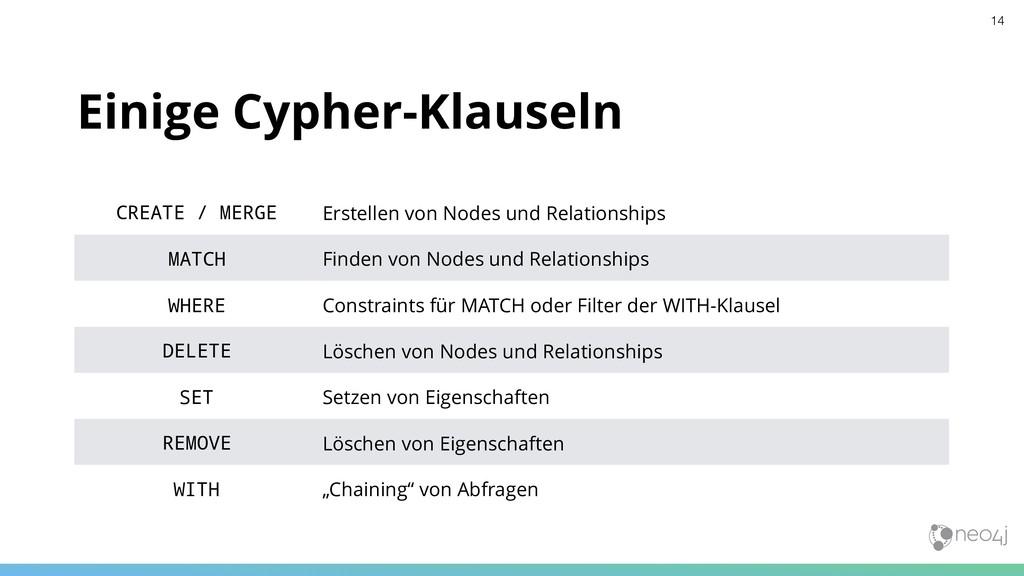 Einige Cypher-Klauseln 14 CREATE / MERGE Erstel...