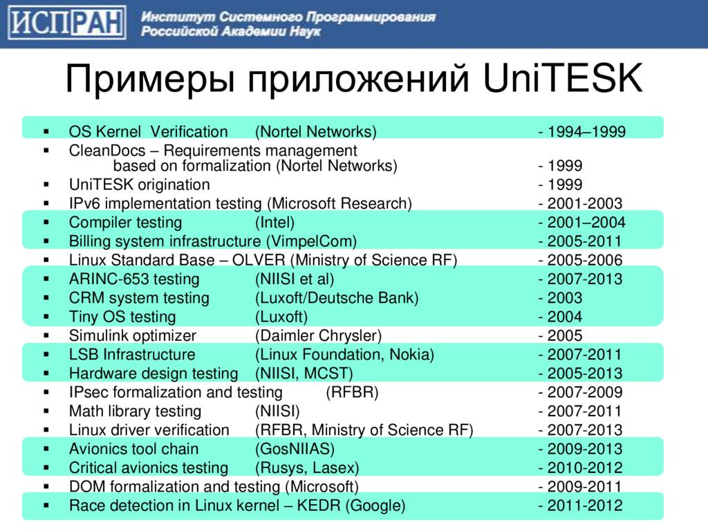 Примеры приложений UniTESK  OS Kernel Verifica...