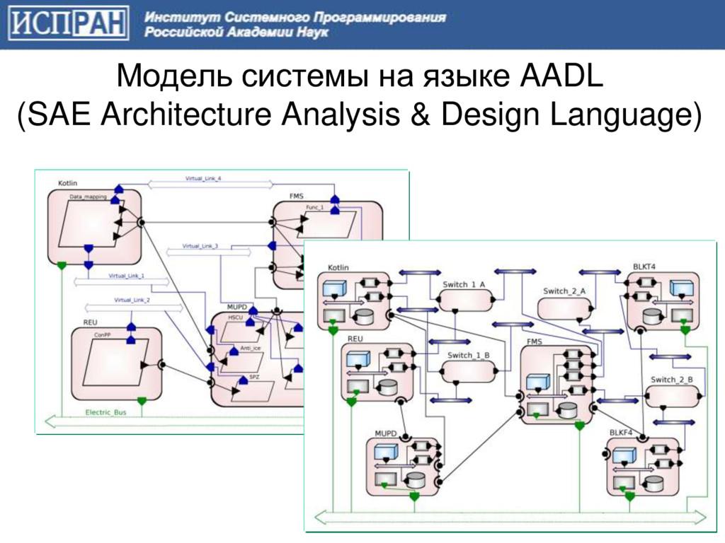 Модель системы на языке AADL (SAE Architecture ...