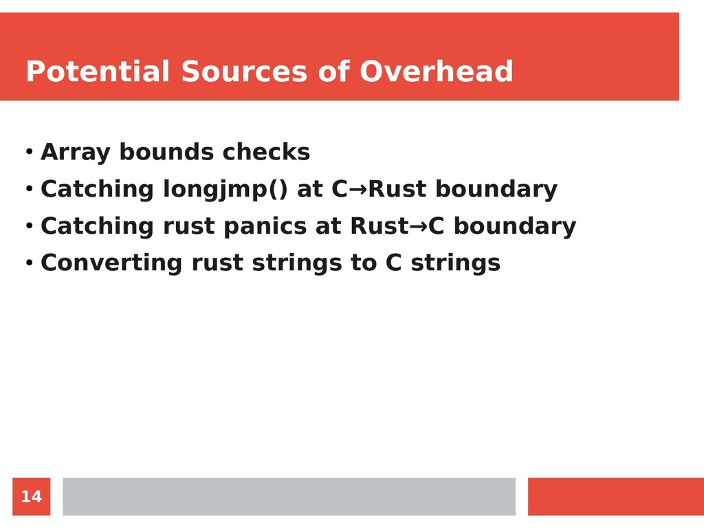 14 Potential Sources of Overhead ● Array bounds...
