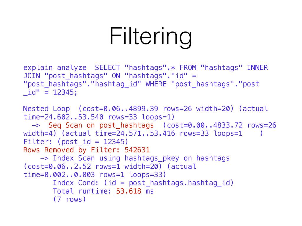 "Filtering explain analyze SELECT ""hashtags"".* F..."