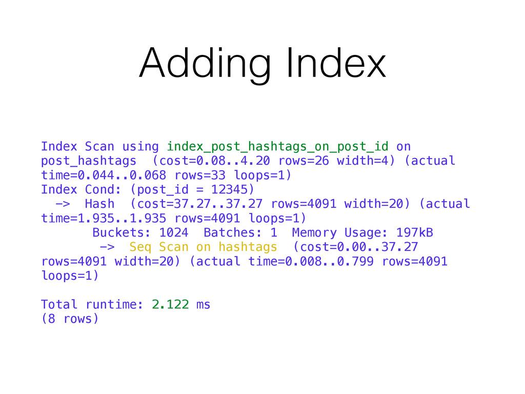 Adding Index Index Scan using index_post_hashta...
