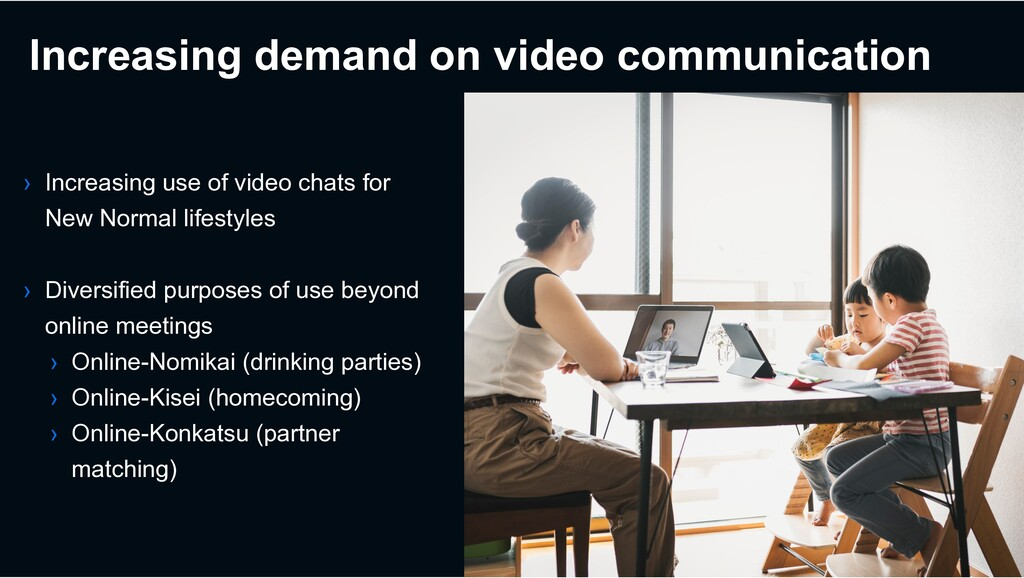 Increasing demand on video communication › Incr...
