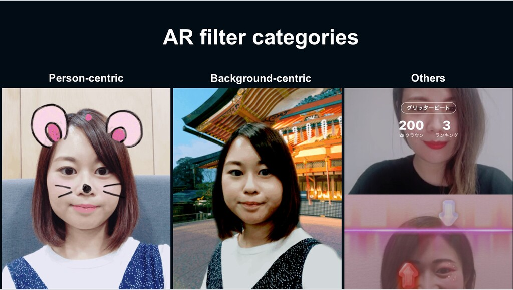 AR filter categories Person-centric Background-...