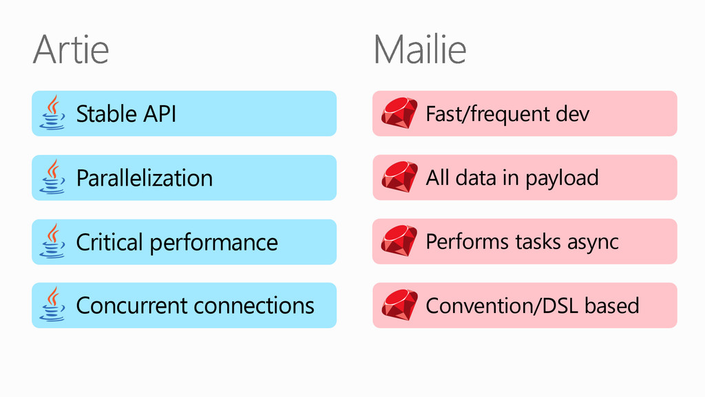 Stable API Parallelization Critical performan...