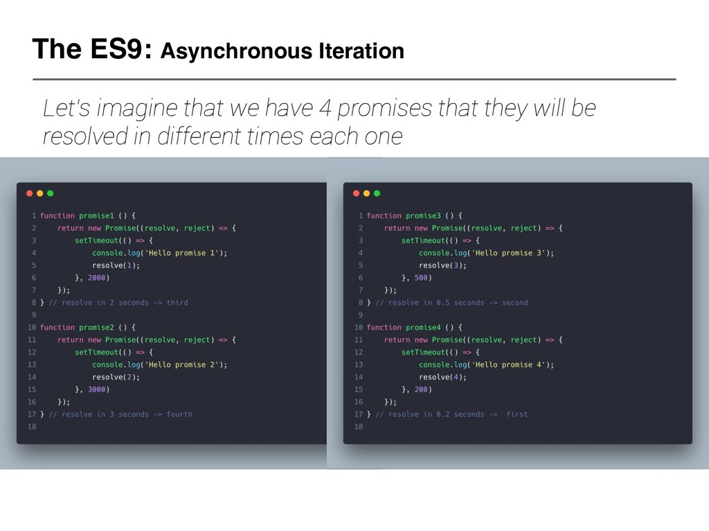 The ES9: Asynchronous Iteration Let's imagine t...
