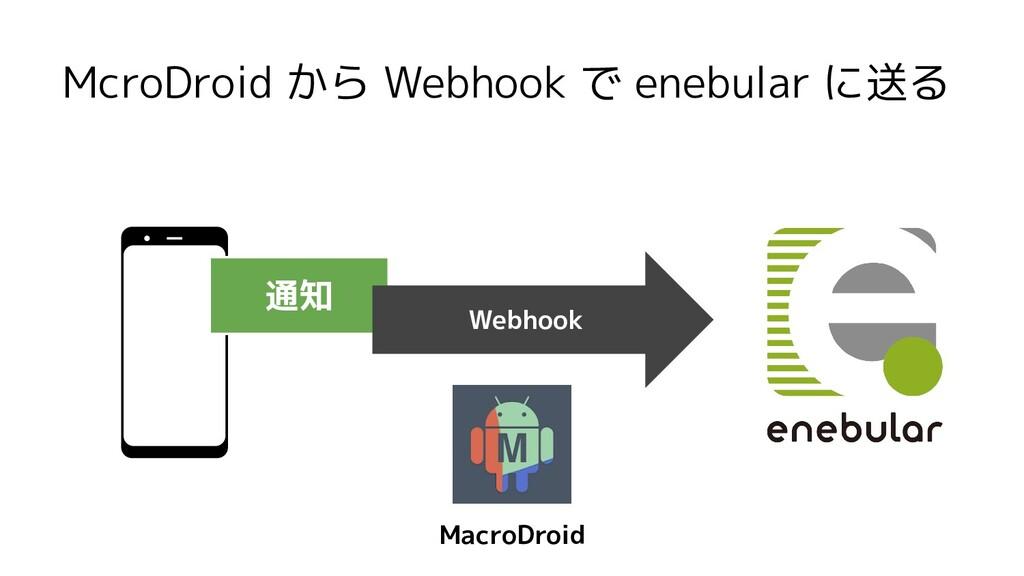McroDroid から Webhook で enebular に送る 通知 Webhook ...