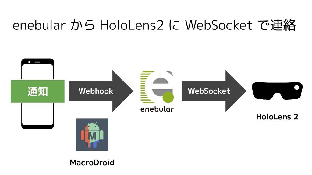 enebular から HoloLens2 に WebSocket で連絡 通知 Webhoo...