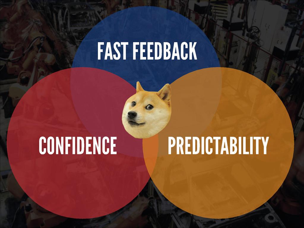 FAST FEEDBACK CONFIDENCE PREDICTABILITY