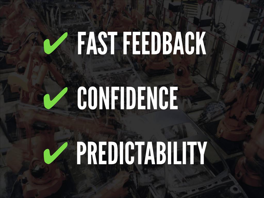 FAST FEEDBACK CONFIDENCE PREDICTABILITY ✔ ✔ ✔