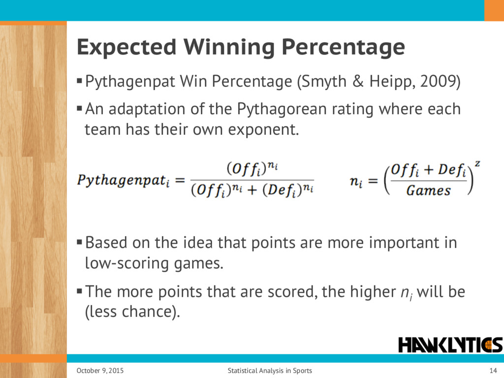 Expected Winning Percentage § Pythagenpat Win P...