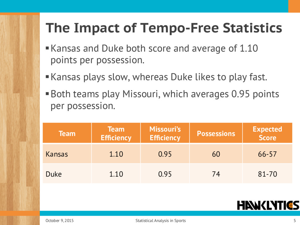 The Impact of Tempo-Free Statistics § Kansas an...