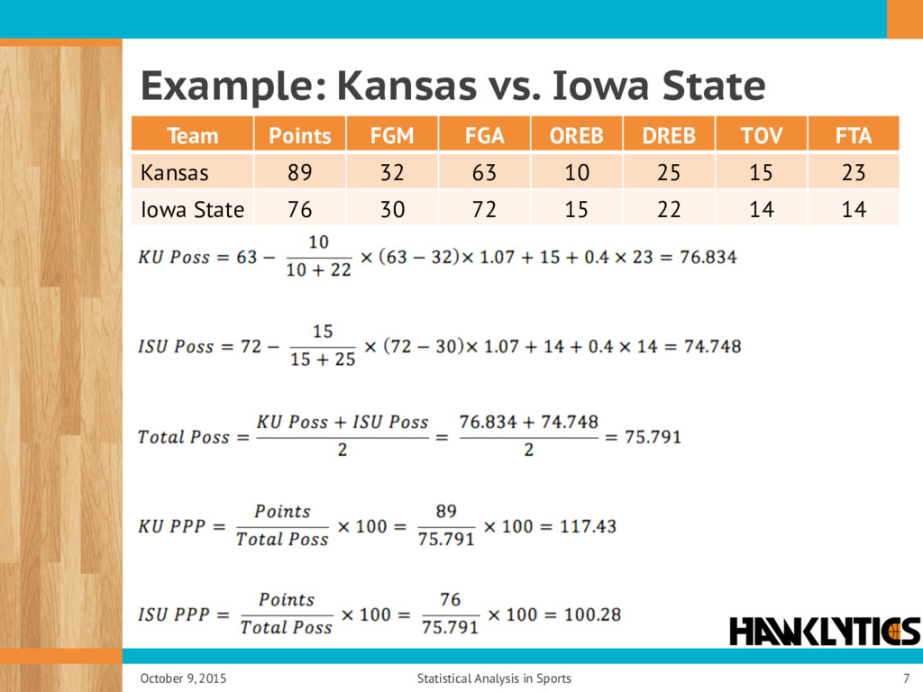 Example: Kansas vs. Iowa State October 9, 2015 ...