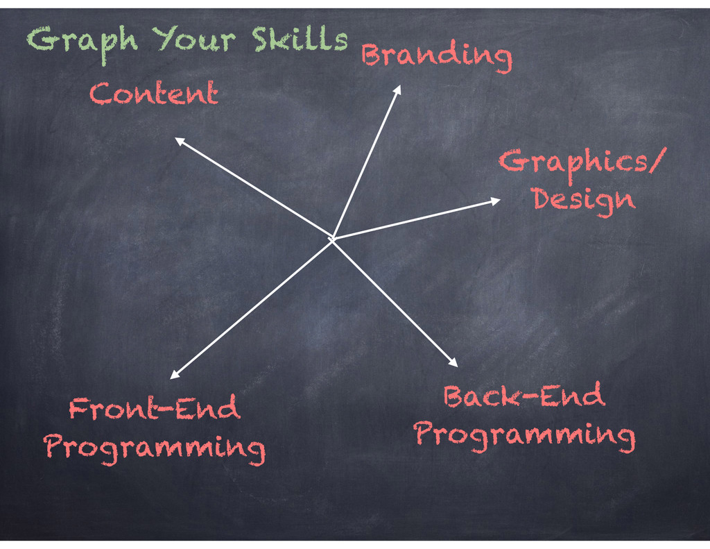 Branding Content Front-End