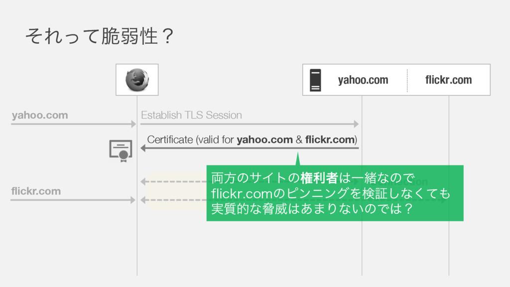 flickr.com ͦΕͬͯ੬ऑੑʁ flickr.com yahoo.com Certif...