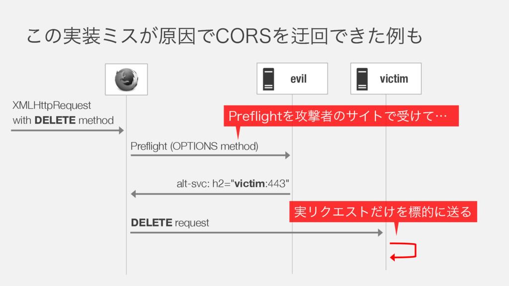 ͜ͷ࣮ϛε͕ݪҼͰ$034ΛᷖճͰ͖ͨྫ evil XMLHttpRequest with...