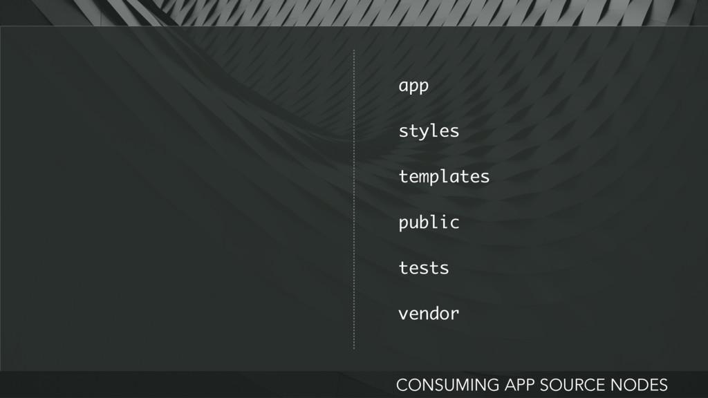 app styles templates public tests vendor CONSUM...