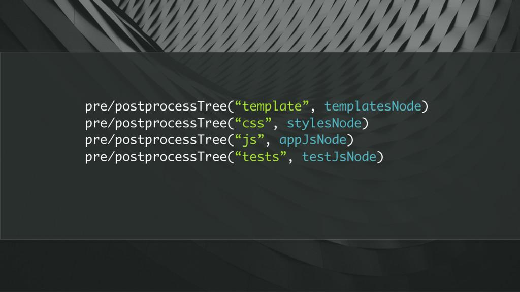 "pre/postprocessTree(""template"", templatesNode) ..."