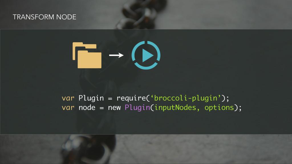 TRANSFORM NODE var Plugin = require('broccoli-p...