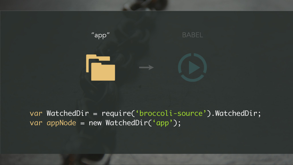 BABEL var WatchedDir = require('broccoli-source...