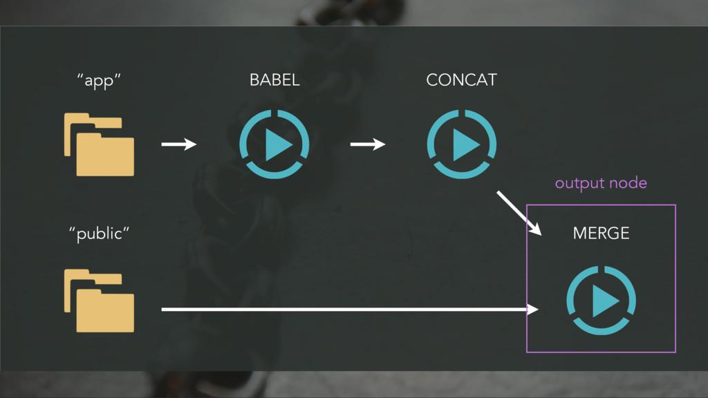 """""""app"""" BABEL """"public"""" CONCAT MERGE output node"""