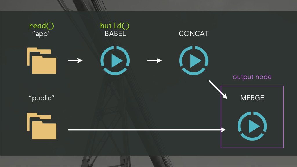 """""""app"""" BABEL """"public"""" CONCAT MERGE output node b..."""