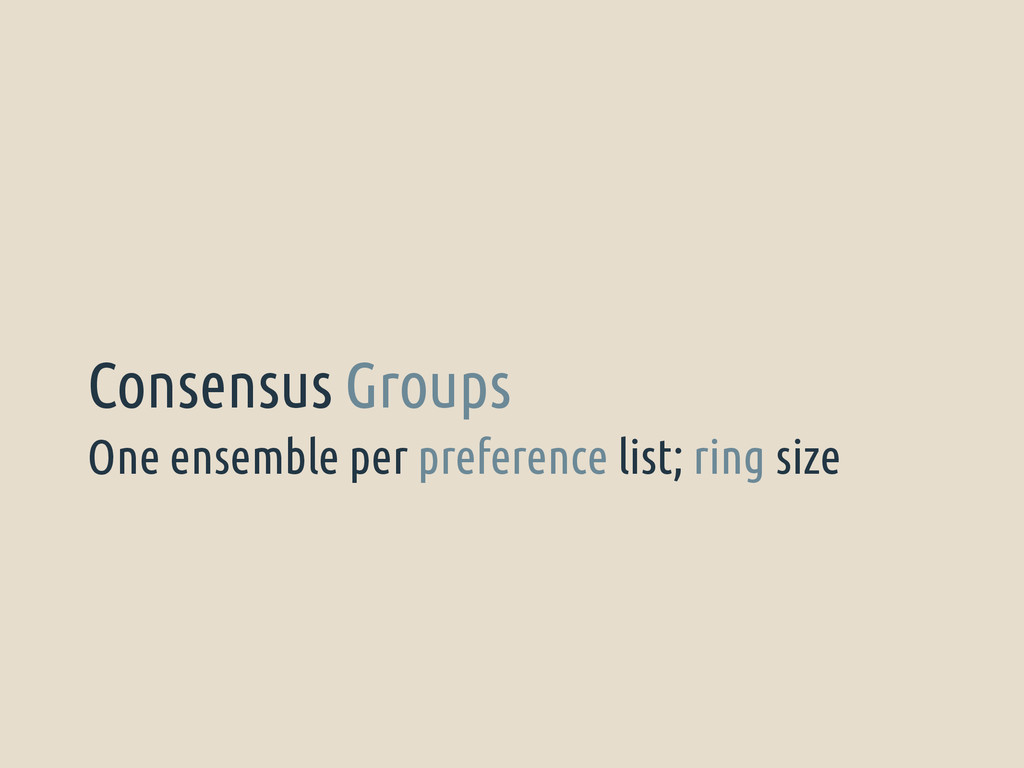 One ensemble per preference list; ring size Con...