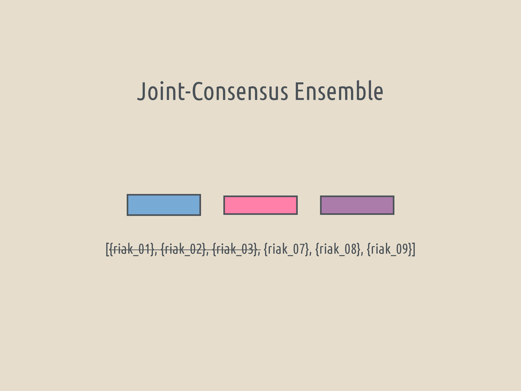 Joint-Consensus Ensemble [{riak_01}, {riak_02},...